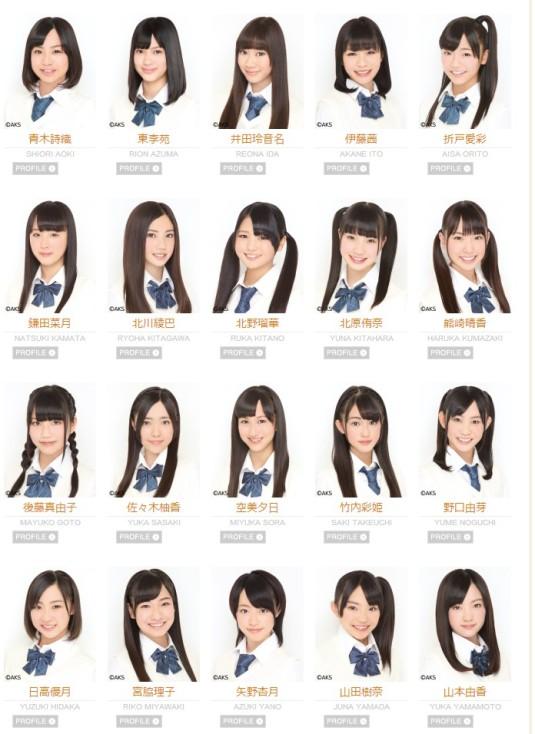 Les 20 membres de la 6eme génération