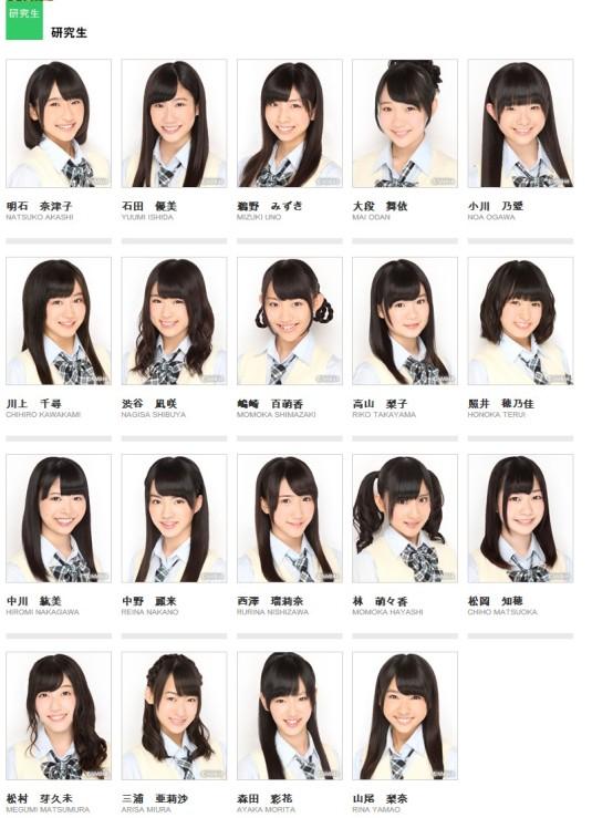 Les kenkyuusei des NMB48