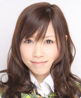 Nakanishi Rina en 2008